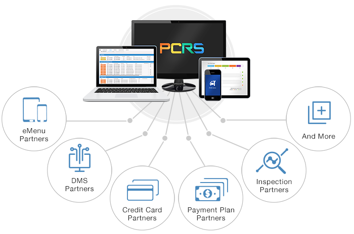 pcrs integration partners
