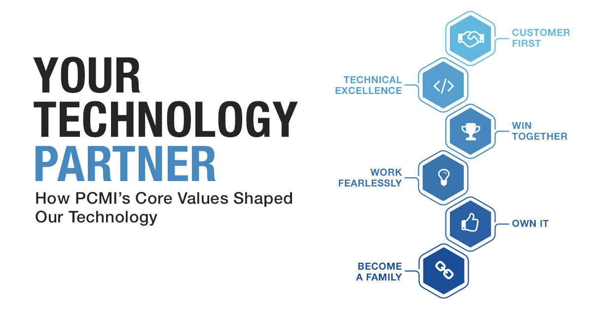 Core Values Infographic and Text